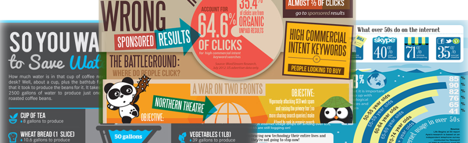 People Love Infographics