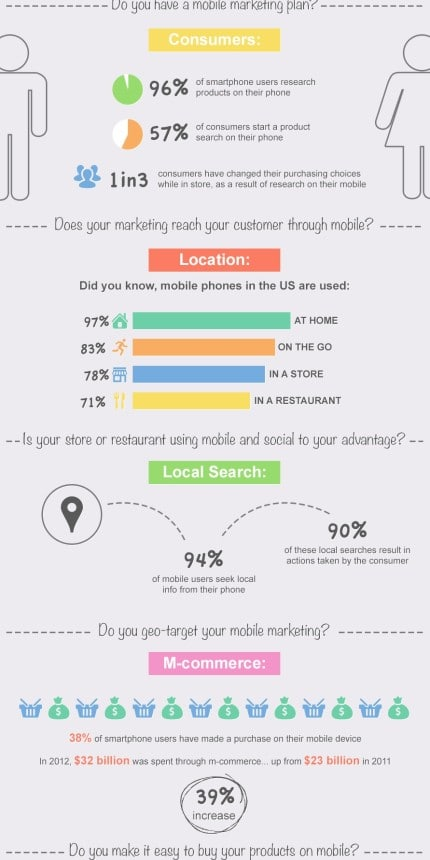 [GOLD] Marketing In The Mobile Moment 2013