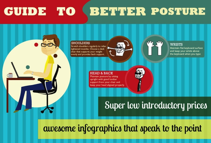Guide To Better Posture